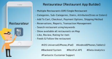 Restaurateur Solution For Any Restaurants App